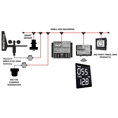 A sophisticated system with a Class B AIS transponder integrated to provide AIS and GPS data as well as instrumentation. This system is expandable using a NMEA2000 backbone and the NavLink2 stream wirelessly all instruments and AIS data on to navigation apps & software.