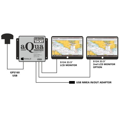 """This PC Navigation system pack includes an Aqua Compact Pro PC, a 23.5"" LCD display, a GPS160 antenna with USB output and an USB to NMEA0183 adapter."""